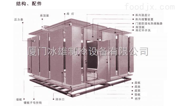 速冻设备 冻库结构图
