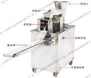 旭众-光边饺子机-云南哪里有卖饺子机,云南全自动饺子机价格,全自动饺子机多少钱