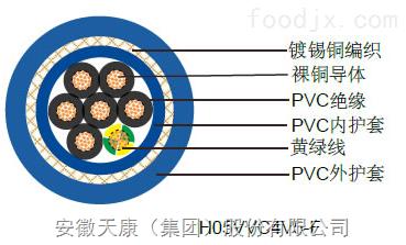 H05VVC4V5-K 4*0.5德标工业控制电缆