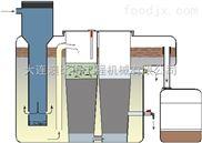 商丘压缩空气油水分离器价格
