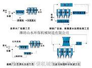 贵州遵义活性砂过滤罐选型及设计方案