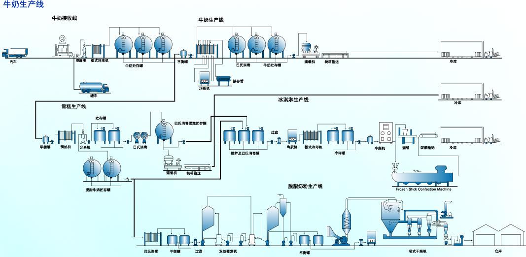 电路 电路图 电子 设计 素材 原理图 1067_522
