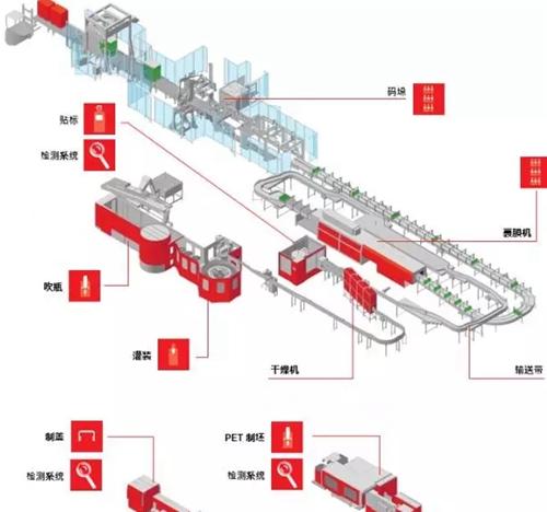 线即将荣耀发布_灌装机械,贴标机,后道织物_名设备阻燃测试仪yg815815d图片