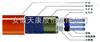 CHBL2-j3-20天康船用伴热电缆